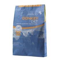 Donkey Diet